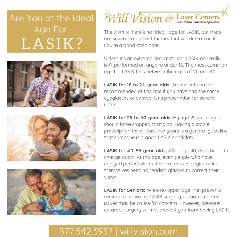 Will Vision Lasik flyer