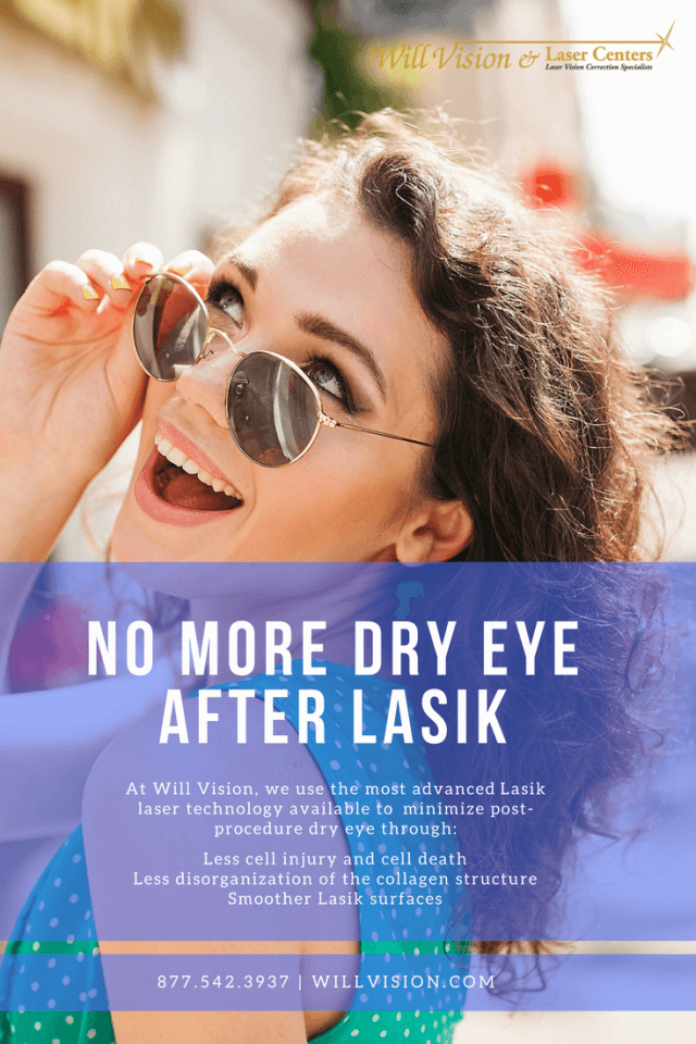 LASIK cures Dry Eye